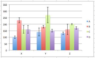 Excelで棒グラフに個別のエラーバーをつける方法